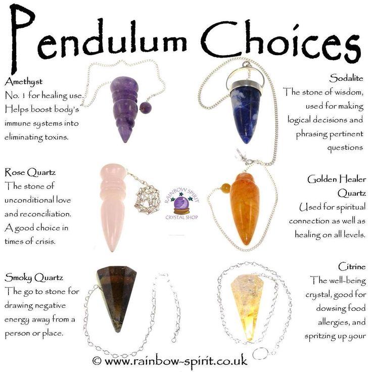 how to begin using a pendulum